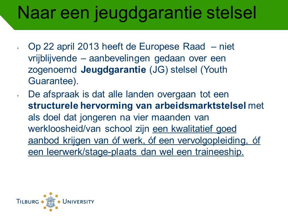 Naar een jeugdgarantie stelsel Op 22 april 2013 heeft de Europese Raad – niet vrijblijvende – aanbevelingen gedaan over een zogenoemd Jeugdgarantie (J