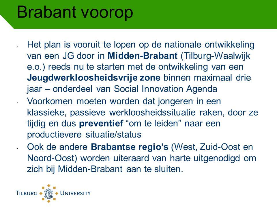 Brabant voorop Het plan is vooruit te lopen op de nationale ontwikkeling van een JG door in Midden-Brabant (Tilburg-Waalwijk e.o.) reeds nu te starten