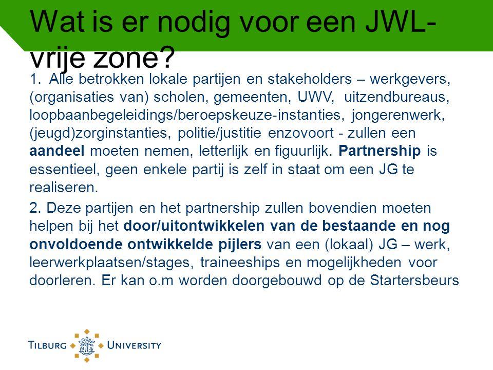 Wat is er nodig voor een JWL- vrije zone? 1. Alle betrokken lokale partijen en stakeholders – werkgevers, (organisaties van) scholen, gemeenten, UWV,