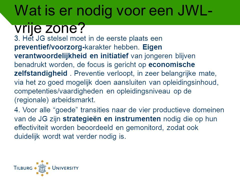 Wat is er nodig voor een JWL- vrije zone? 3. Het JG stelsel moet in de eerste plaats een preventief/voorzorg-karakter hebben. Eigen verantwoordelijkhe