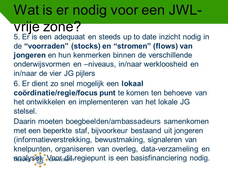"""Wat is er nodig voor een JWL- vrije zone? 5. Er is een adequaat en steeds up to date inzicht nodig in de """"voorraden"""" (stocks) en """"stromen"""" (flows) van"""