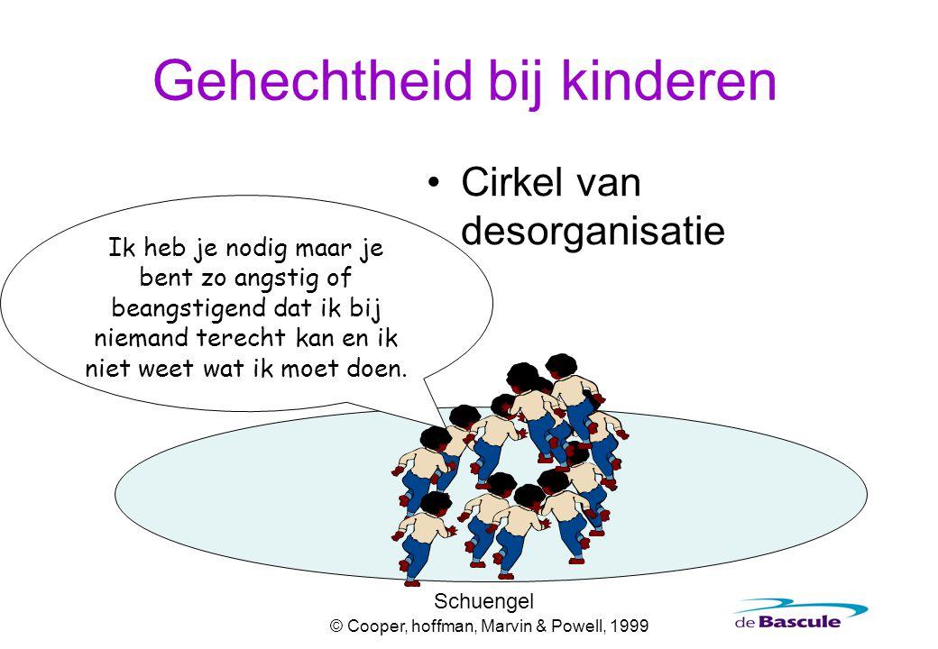 Gehechtheid bij kinderen Cirkel van desorganisatie Schuengel © Cooper, hoffman, Marvin & Powell, 1999 Ik heb je nodig maar je bent zo angstig of beang