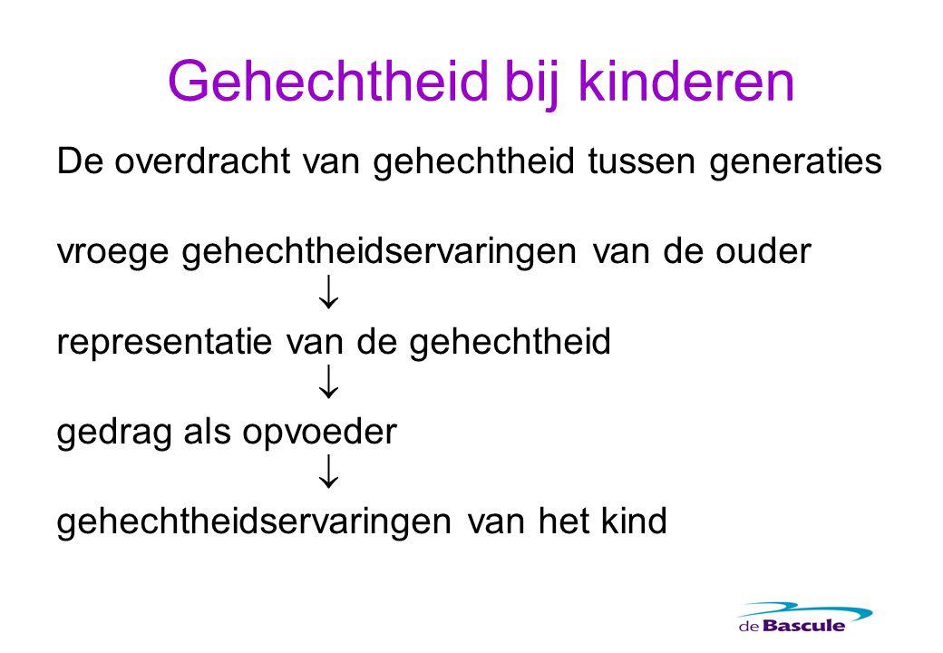 Gehechtheid bij kinderen De overdracht van gehechtheid tussen generaties vroege gehechtheidservaringen van de ouder  representatie van de gehechtheid