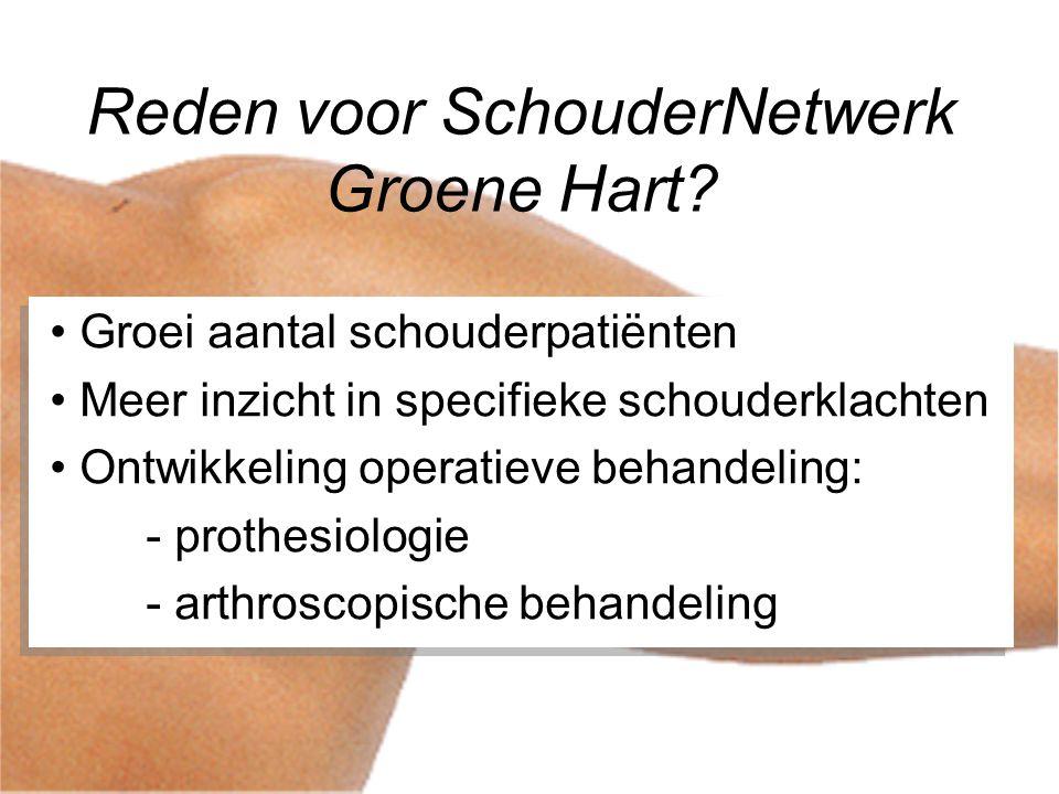 Reden SchouderNetwerk Groene Hart.