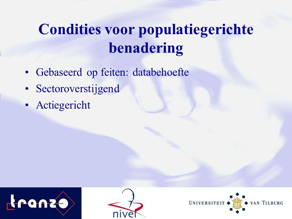 Condities voor populatiegerichte benadering Gebaseerd op feiten: databehoefte Sectoroverstijgend Actiegericht
