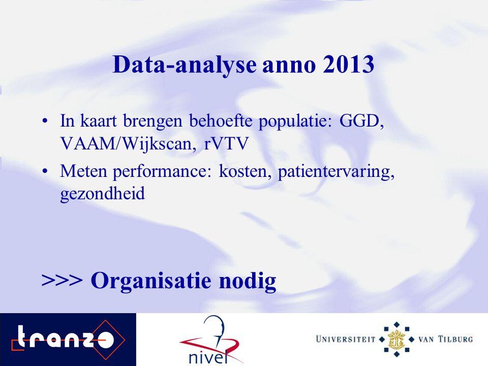 Data-analyse anno 2013 In kaart brengen behoefte populatie: GGD, VAAM/Wijkscan, rVTV Meten performance: kosten, patientervaring, gezondheid >>>Organis