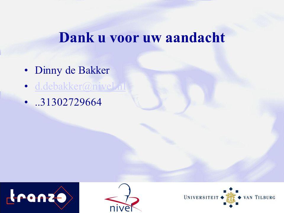 Dank u voor uw aandacht Dinny de Bakker d.debakker@nivel.nl..31302729664