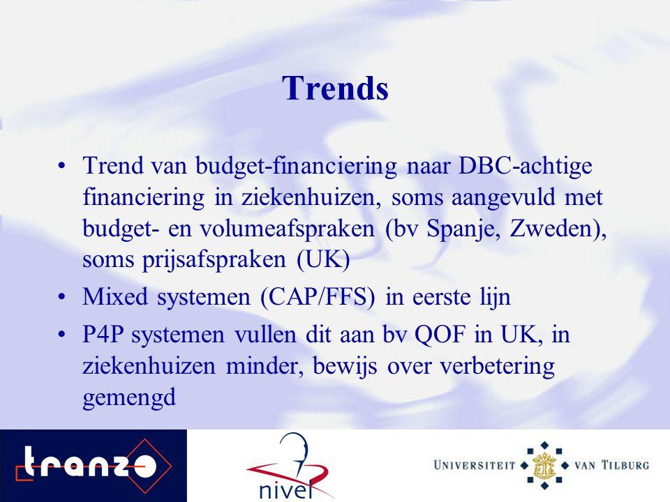Trends Trend van budget-financiering naar DBC-achtige financiering in ziekenhuizen, soms aangevuld met budget- en volumeafspraken (bv Spanje, Zweden),