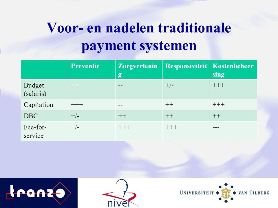 Voor- en nadelen traditionale payment systemen PreventieZorgverlenin g ResponsiviteitKostenbeheer sing Budget (salaris) ++--+/-+++ Capitation+++--++++