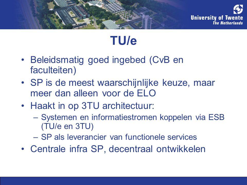 TU/e Beleidsmatig goed ingebed (CvB en faculteiten) SP is de meest waarschijnlijke keuze, maar meer dan alleen voor de ELO Haakt in op 3TU architectuur: –Systemen en informatiestromen koppelen via ESB (TU/e en 3TU) –SP als leverancier van functionele services Centrale infra SP, decentraal ontwikkelen