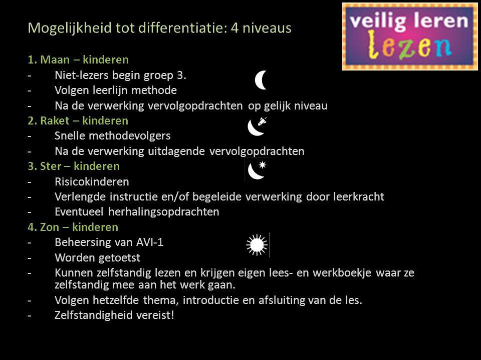 Mogelijkheid tot differentiatie: 4 niveaus 1. Maan – kinderen -Niet-lezers begin groep 3. -Volgen leerlijn methode -Na de verwerking vervolgopdrachten