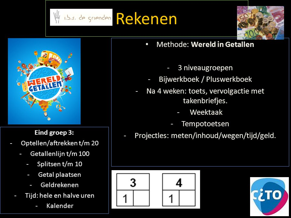 Rekenen Eind groep 3: -Optellen/aftrekken t/m 20 -Getallenlijn t/m 100 -Splitsen t/m 10 -Getal plaatsen -Geldrekenen -Tijd: hele en halve uren -Kalend