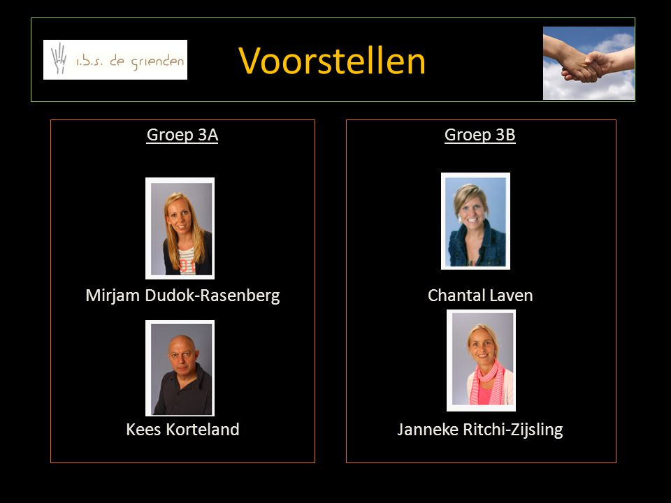 Voorstellen Groep 3B Chantal Laven Janneke Ritchi-Zijsling Groep 3A Mirjam Dudok-Rasenberg Kees Korteland