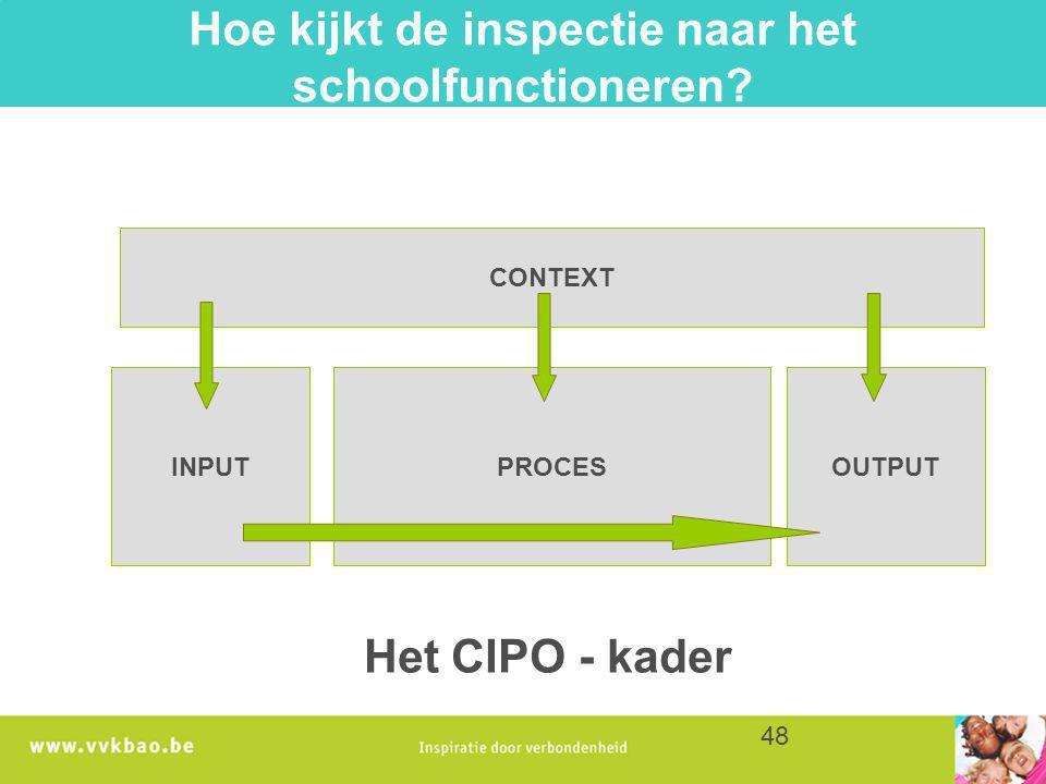 48 Hoe kijkt de inspectie naar het schoolfunctioneren? CONTEXT INPUTPROCESOUTPUT Het CIPO - kader