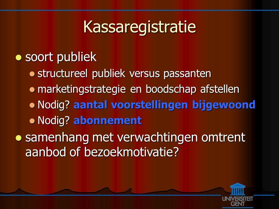 Kassaregistratie soort publiek soort publiek structureel publiek versus passanten structureel publiek versus passanten marketingstrategie en boodschap afstellen marketingstrategie en boodschap afstellen Nodig.
