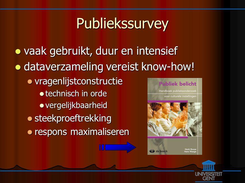 Publiekssurvey vaak gebruikt, duur en intensief vaak gebruikt, duur en intensief dataverzameling vereist know-how.