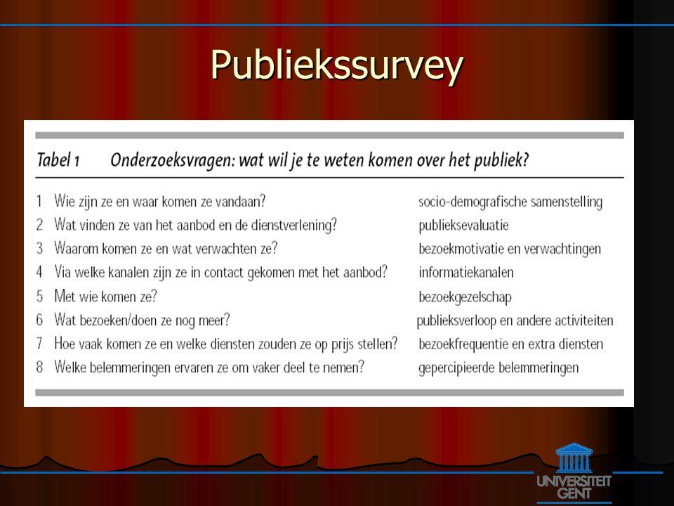 Publiekssurvey