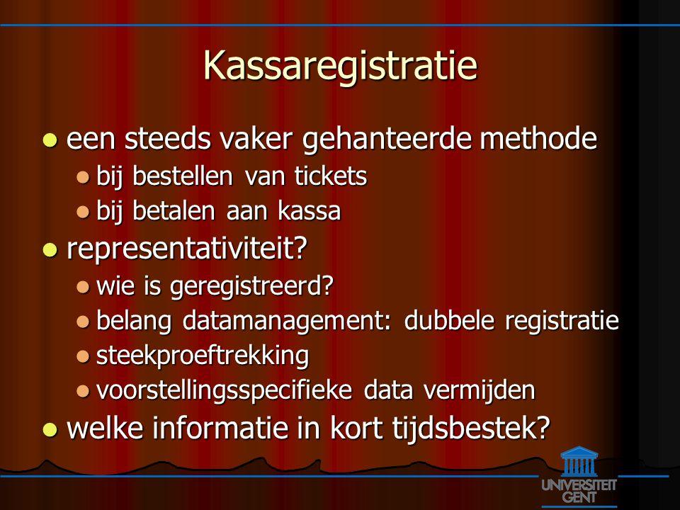 Kassaregistratie een steeds vaker gehanteerde methode een steeds vaker gehanteerde methode bij bestellen van tickets bij bestellen van tickets bij betalen aan kassa bij betalen aan kassa representativiteit.
