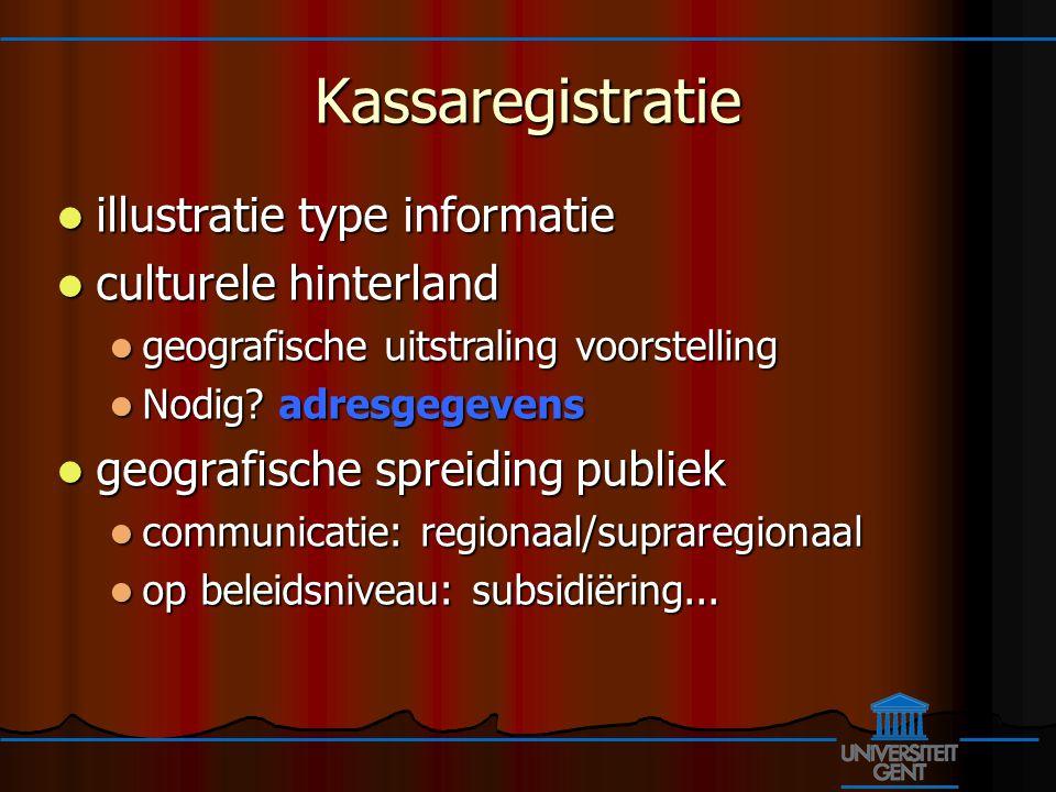 Kassaregistratie illustratie type informatie illustratie type informatie culturele hinterland culturele hinterland geografische uitstraling voorstelling geografische uitstraling voorstelling Nodig.