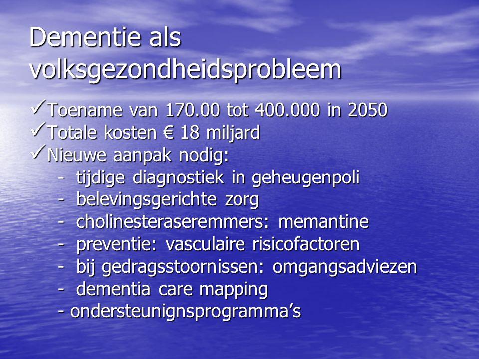Dementie als volksgezondheidsprobleem Toename van 170.00 tot 400.000 in 2050 Toename van 170.00 tot 400.000 in 2050 Totale kosten € 18 miljard Totale
