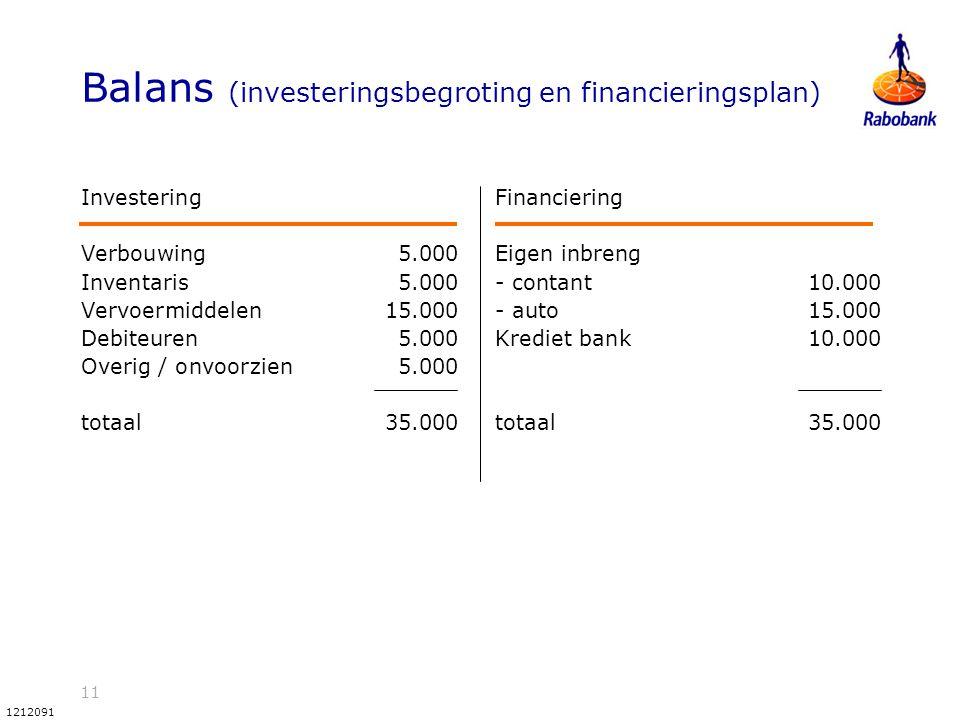 11 1212091 Balans (investeringsbegroting en financieringsplan) InvesteringFinanciering Verbouwing 5.000Eigen inbreng Inventaris5.000- contant10.000 Ve