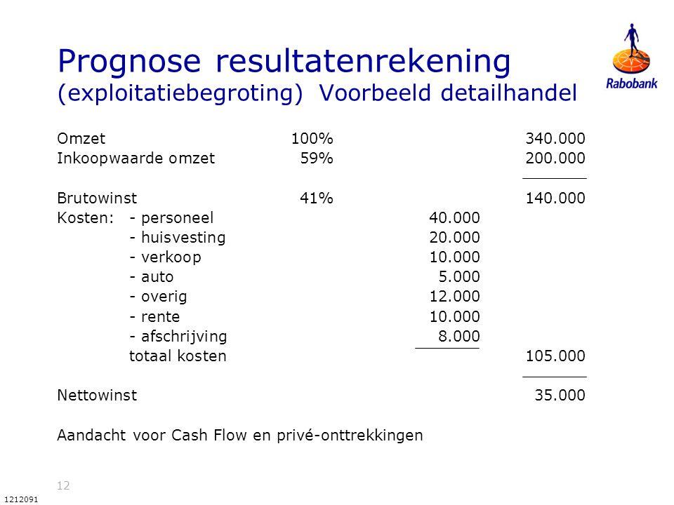 12 1212091 Prognose resultatenrekening (exploitatiebegroting) Voorbeeld detailhandel Omzet 100%340.000 Inkoopwaarde omzet59%200.000 Brutowinst41%140.0