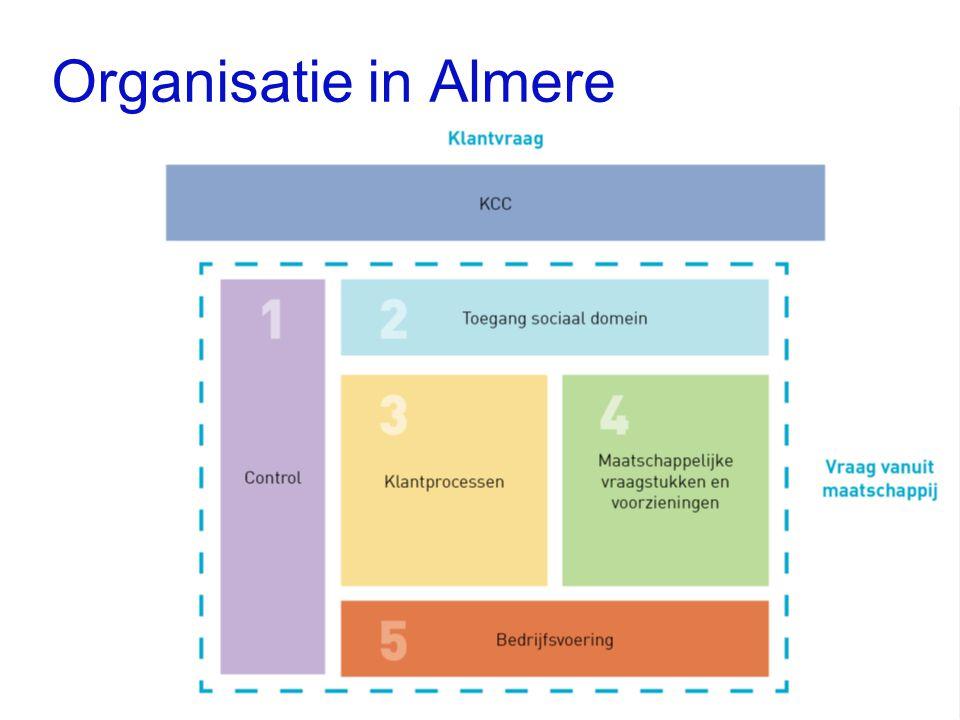 Organisatie in Almere