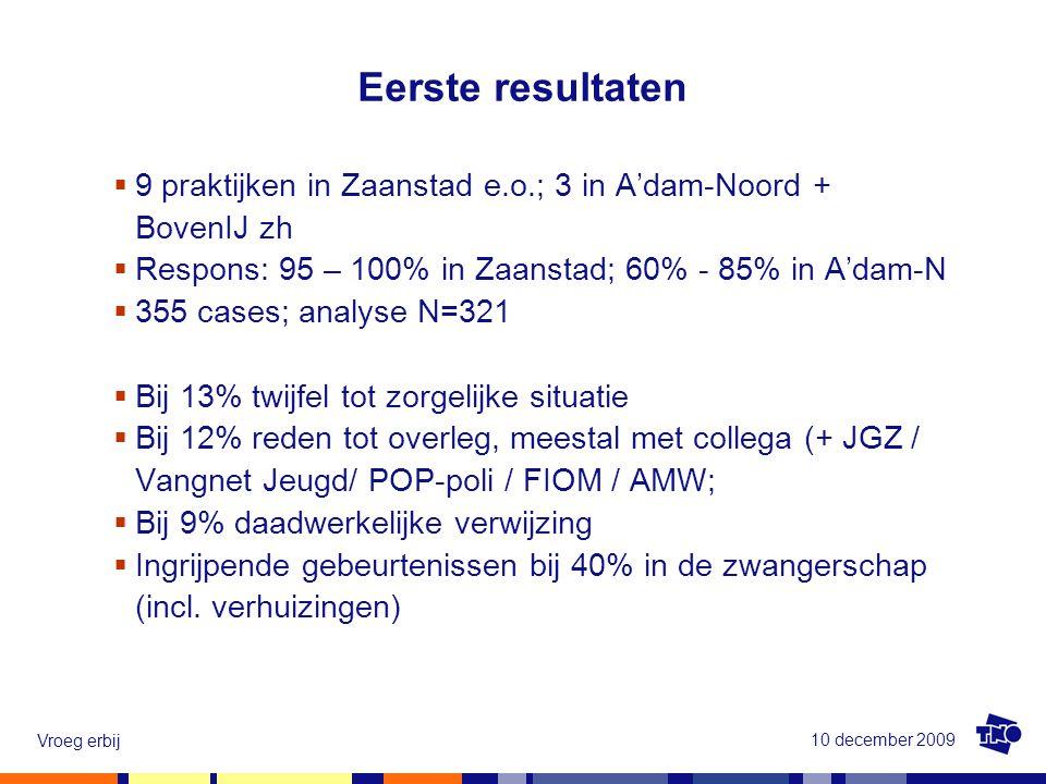 10 december 2009 Vroeg erbij  9 praktijken in Zaanstad e.o.; 3 in A'dam-Noord + BovenIJ zh  Respons: 95 – 100% in Zaanstad; 60% - 85% in A'dam-N  3