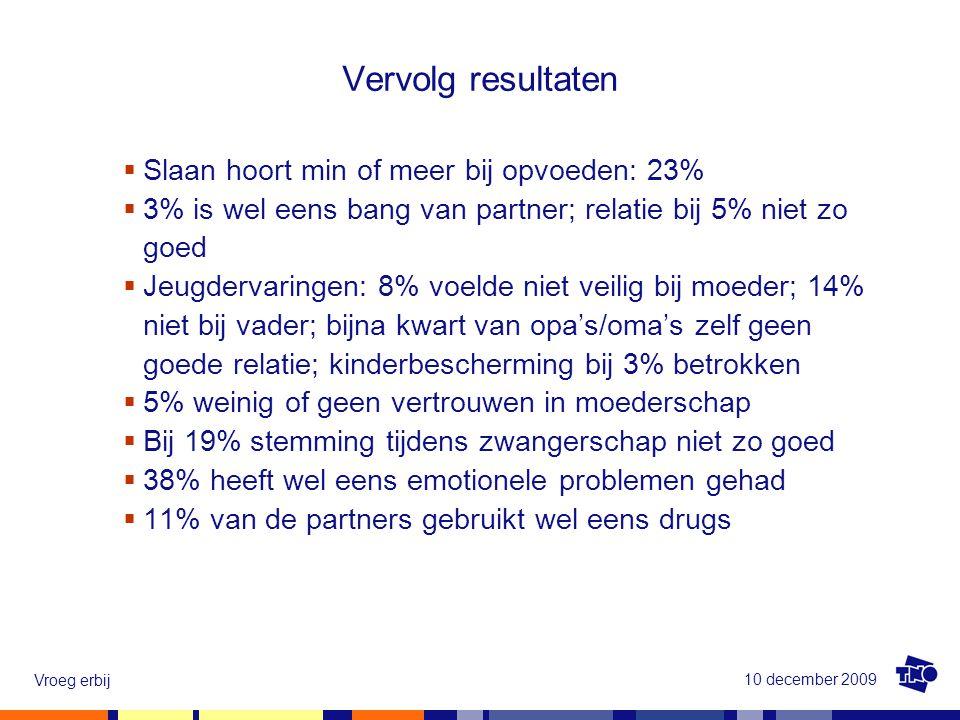 10 december 2009 Vroeg erbij Vervolg resultaten  Slaan hoort min of meer bij opvoeden: 23%  3% is wel eens bang van partner; relatie bij 5% niet zo