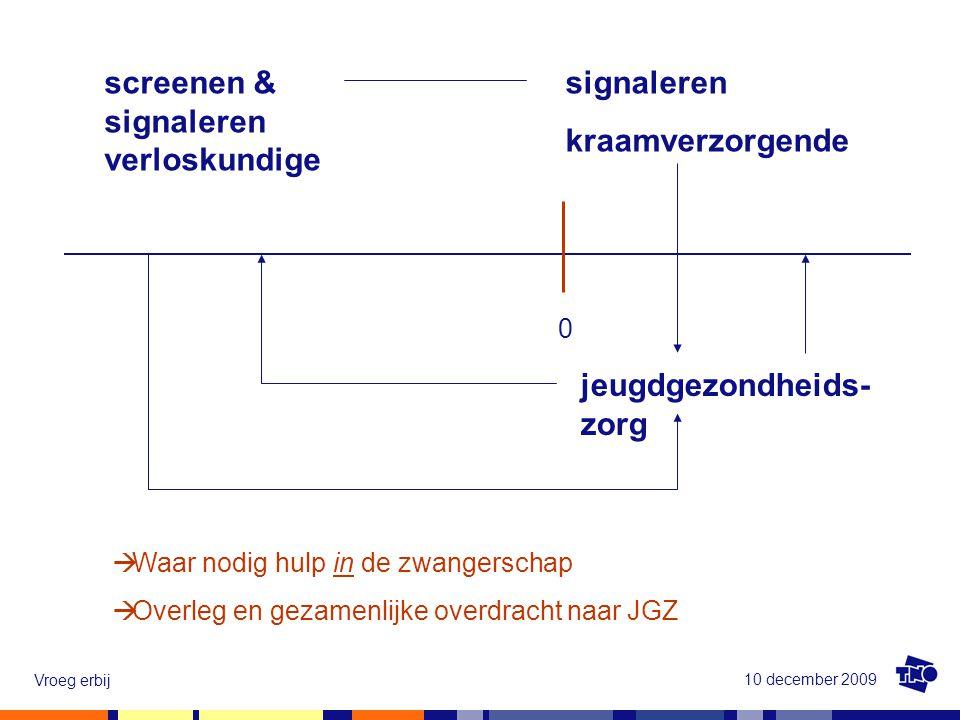 10 december 2009 Vroeg erbij  Focusgroepen  Instrument ontwikkeling  Training vroegsignalering + instructie ALPHA- NL  Afspraken over vervolg op signalen + overdracht naar JGZ / CJG / Vangnet  Proefimplementatie van 31 maart – 31 okt jl.