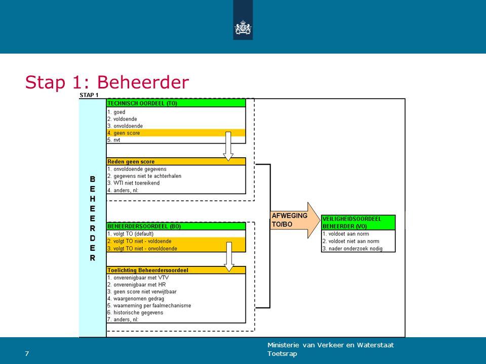 Ministerie van Verkeer en Waterstaat Toetsrap7 Stap 1: Beheerder