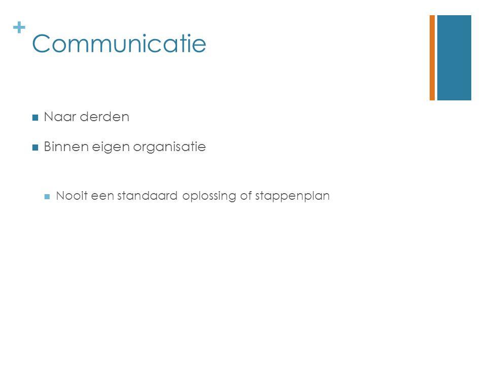 + Communicatie Naar derden Binnen eigen organisatie Nooit een standaard oplossing of stappenplan