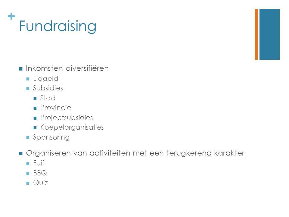 + Fundraising Inkomsten diversifiëren Lidgeld Subsidies Stad Provincie Projectsubsidies Koepelorganisaties Sponsoring Organiseren van activiteiten met