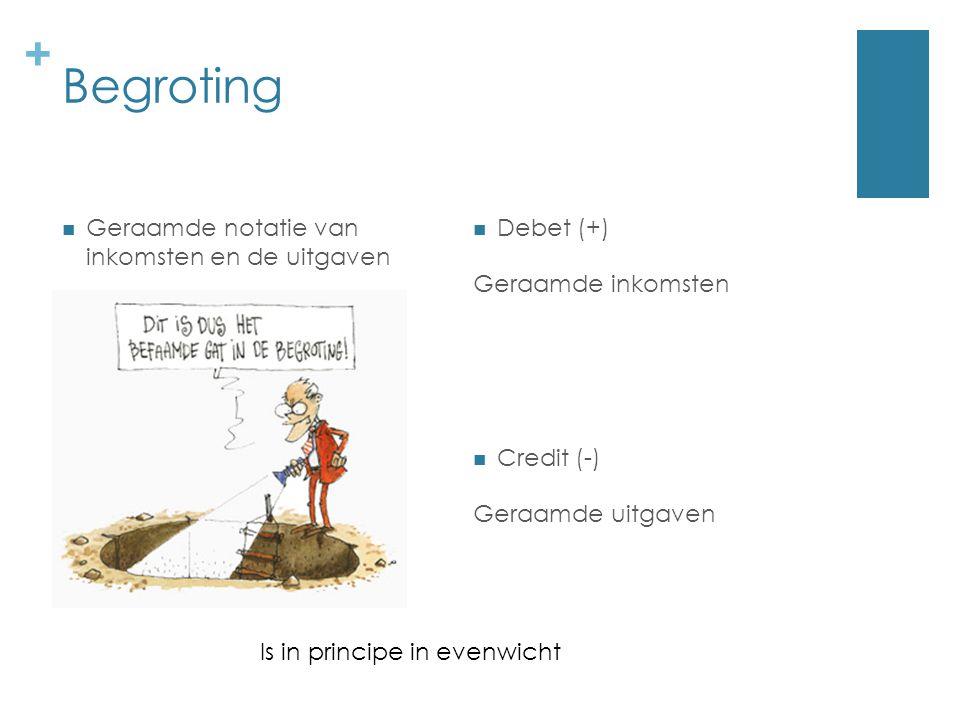 + Begroting Debet (+) Geraamde inkomsten Geraamde notatie van inkomsten en de uitgaven Credit (-) Geraamde uitgaven Is in principe in evenwicht