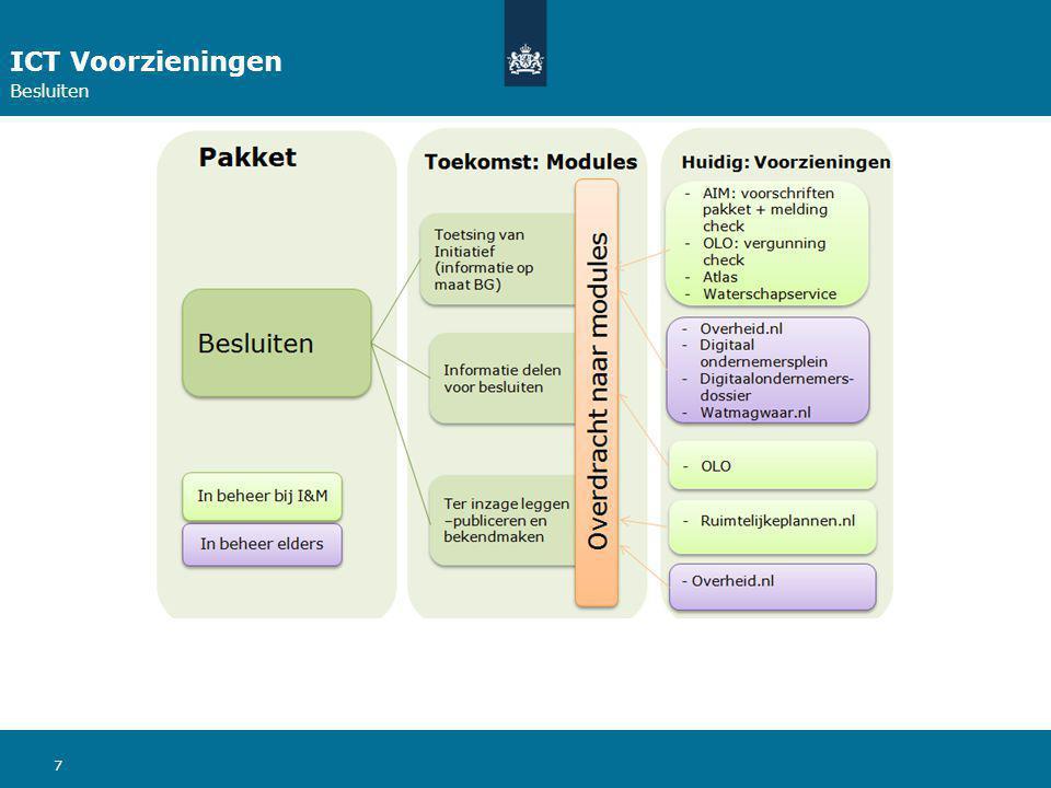 7 ICT Voorzieningen Besluiten