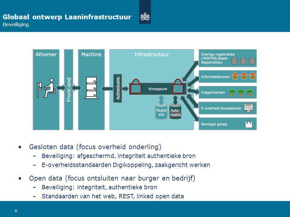 6 Globaal ontwerp Laaninfrastructuur Beveiliging Gesloten data (focus overheid onderling) –Beveiliging: afgeschermd, integriteit authentieke bron –E-overheidsstandaarden Digikoppeling, zaakgericht werken Open data (focus ontsluiten naar burger en bedrijf) –Beveiliging: integriteit, authentieke bron –Standaarden van het web, REST, linked open data