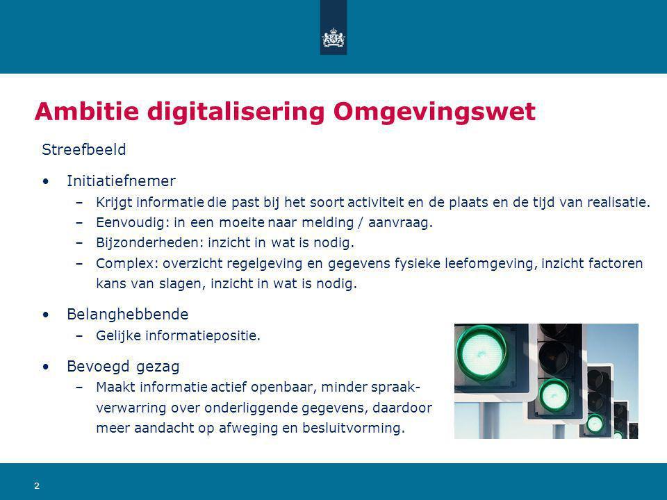 Ambitie digitalisering Omgevingswet Streefbeeld Initiatiefnemer –Krijgt informatie die past bij het soort activiteit en de plaats en de tijd van realisatie.