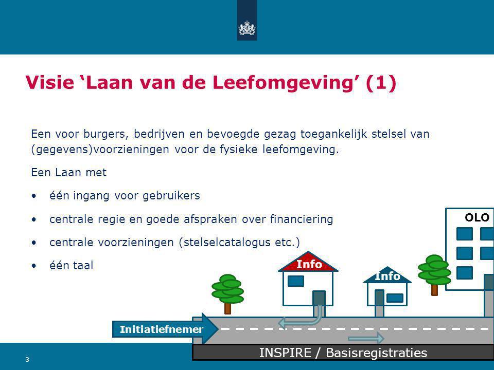 Visie 'Laan van de Leefomgeving' (1) Een voor burgers, bedrijven en bevoegde gezag toegankelijk stelsel van (gegevens)voorzieningen voor de fysieke leefomgeving.