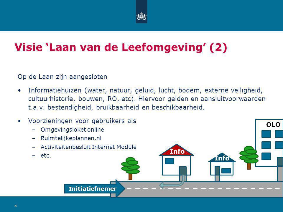 Visie 'Laan van de Leefomgeving' (2) Op de Laan zijn aangesloten Informatiehuizen (water, natuur, geluid, lucht, bodem, externe veiligheid, cultuurhistorie, bouwen, RO, etc).