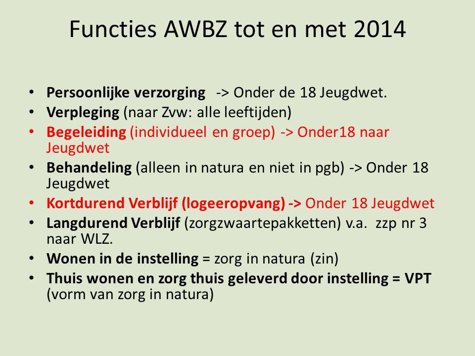 Functies AWBZ tot en met 2014 Persoonlijke verzorging -> Onder de 18 Jeugdwet.