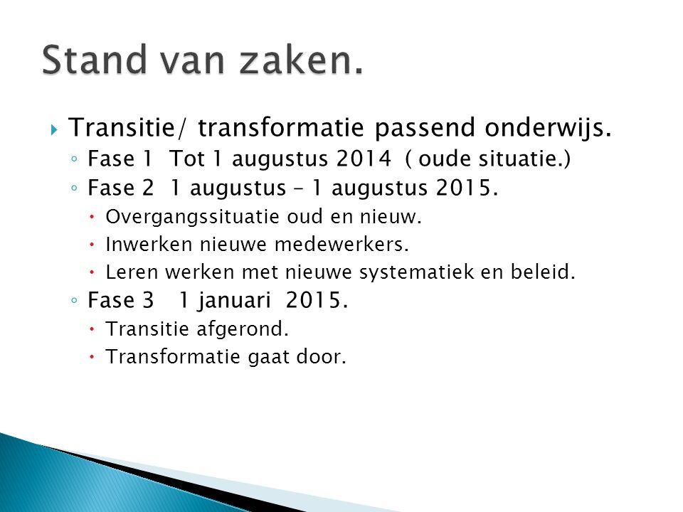  Transitie/ transformatie passend onderwijs. ◦ Fase 1 Tot 1 augustus 2014 ( oude situatie.) ◦ Fase 2 1 augustus – 1 augustus 2015.  Overgangssituati