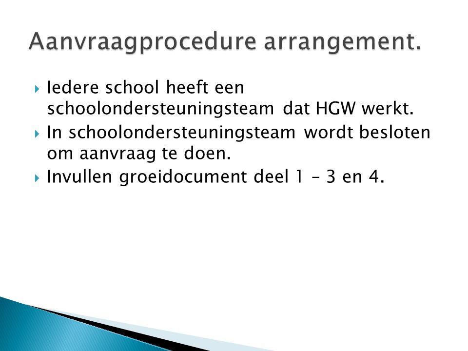  Iedere school heeft een schoolondersteuningsteam dat HGW werkt.  In schoolondersteuningsteam wordt besloten om aanvraag te doen.  Invullen groeido