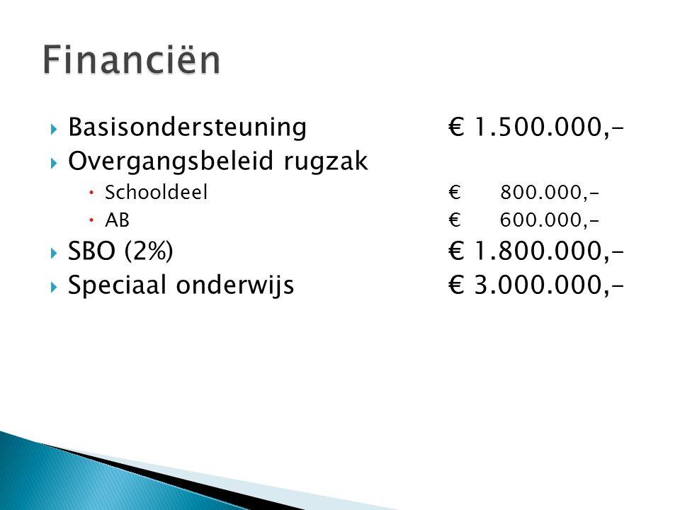  Basisondersteuning€ 1.500.000,-  Overgangsbeleid rugzak  Schooldeel€ 800.000,-  AB € 600.000,-  SBO (2%)€ 1.800.000,-  Speciaal onderwijs€ 3.00