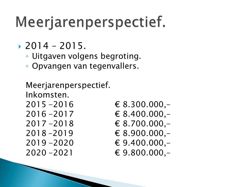  2014 – 2015. ◦ Uitgaven volgens begroting. ◦ Opvangen van tegenvallers. Meerjarenperspectief. Inkomsten. 2015 -2016 € 8.300.000,- 2016 -2017€ 8.400.
