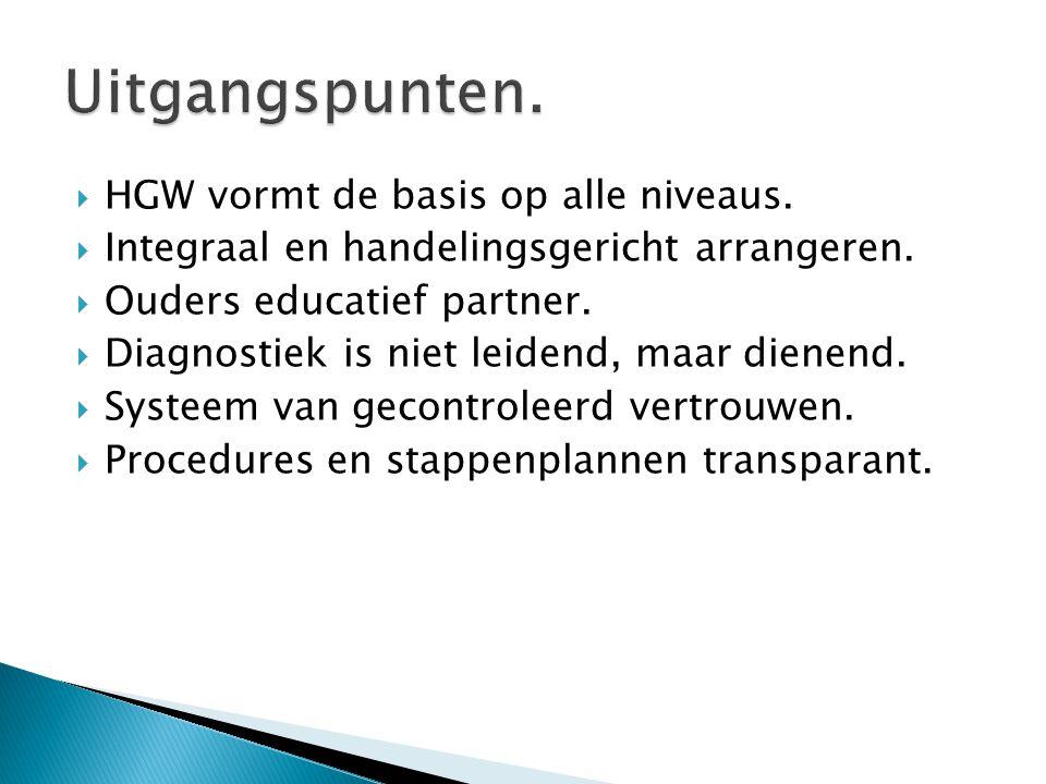  HGW vormt de basis op alle niveaus.  Integraal en handelingsgericht arrangeren.  Ouders educatief partner.  Diagnostiek is niet leidend, maar die