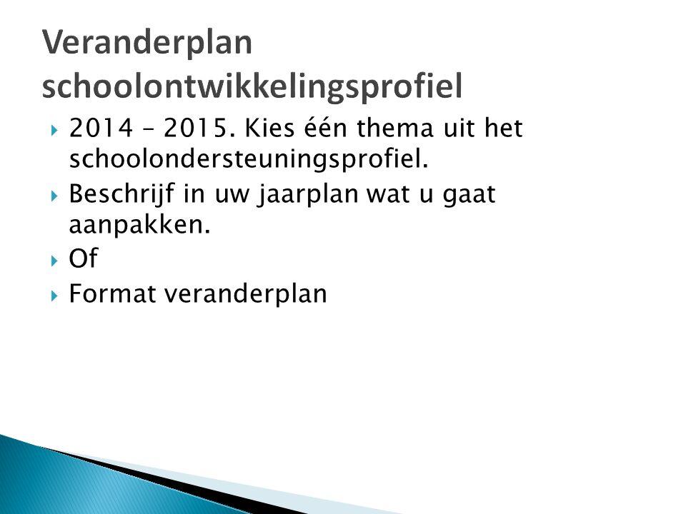  2014 – 2015. Kies één thema uit het schoolondersteuningsprofiel.  Beschrijf in uw jaarplan wat u gaat aanpakken.  Of  Format veranderplan