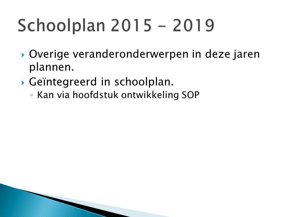  Overige veranderonderwerpen in deze jaren plannen.  Geïntegreerd in schoolplan. ◦ Kan via hoofdstuk ontwikkeling SOP