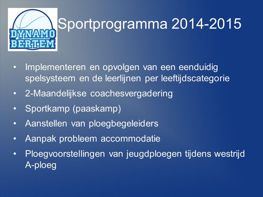 Sportprogramma 2014-2015 Implementeren en opvolgen van een eenduidig spelsysteem en de leerlijnen per leeftijdscategorie 2-Maandelijkse coachesvergade