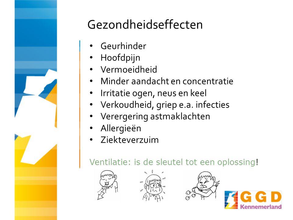 Gezondheidseffecten Geurhinder Hoofdpijn Vermoeidheid Minder aandacht en concentratie Irritatie ogen, neus en keel Verkoudheid, griep e.a.