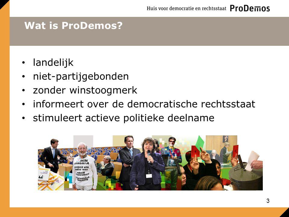 Wat is ProDemos? landelijk niet-partijgebonden zonder winstoogmerk informeert over de democratische rechtsstaat stimuleert actieve politieke deelname